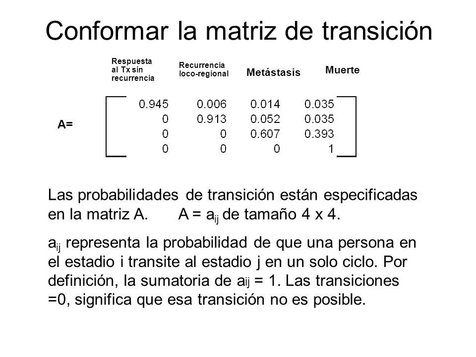 Conformar la matriz de transición