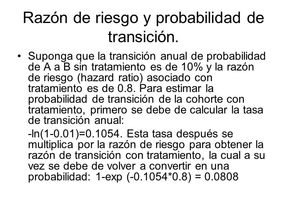 Razón de riesgo y probabilidad de transición.