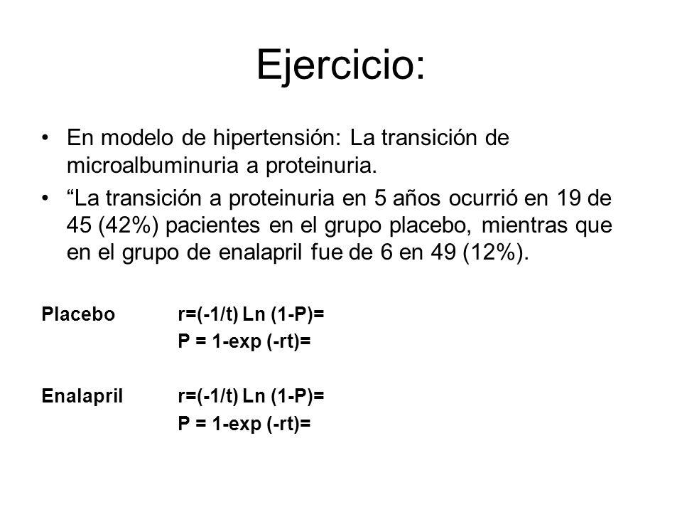 Ejercicio: En modelo de hipertensión: La transición de microalbuminuria a proteinuria.