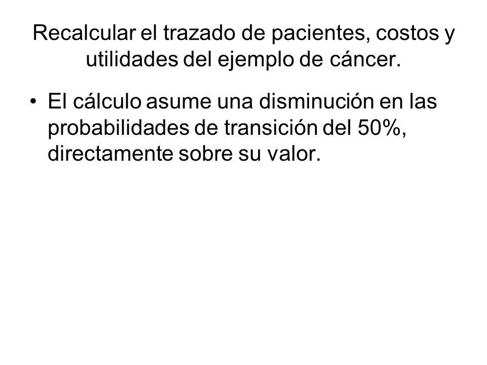 Recalcular el trazado de pacientes, costos y utilidades del ejemplo de cáncer.