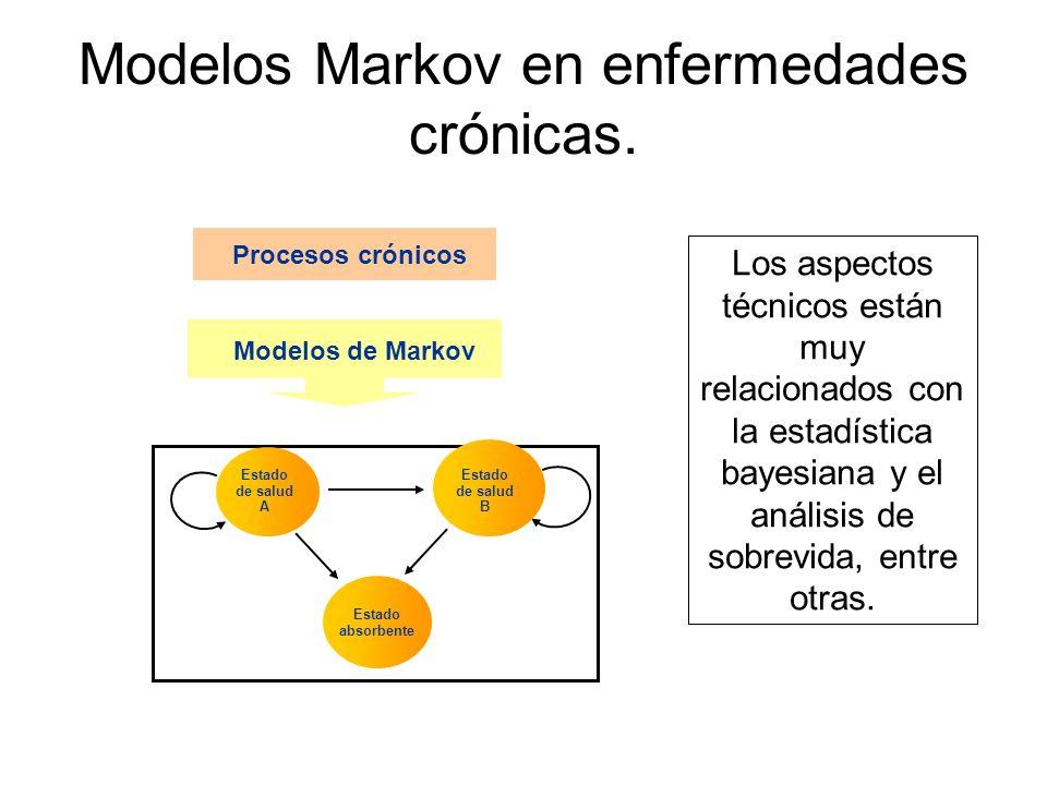 Modelos Markov en enfermedades crónicas.