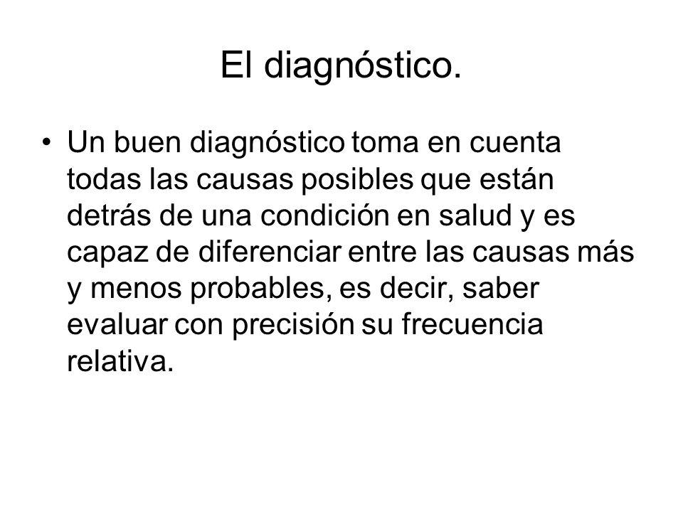 El diagnóstico.