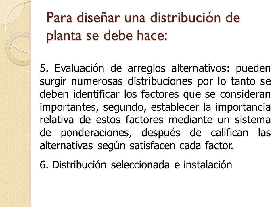 Para diseñar una distribución de planta se debe hace: