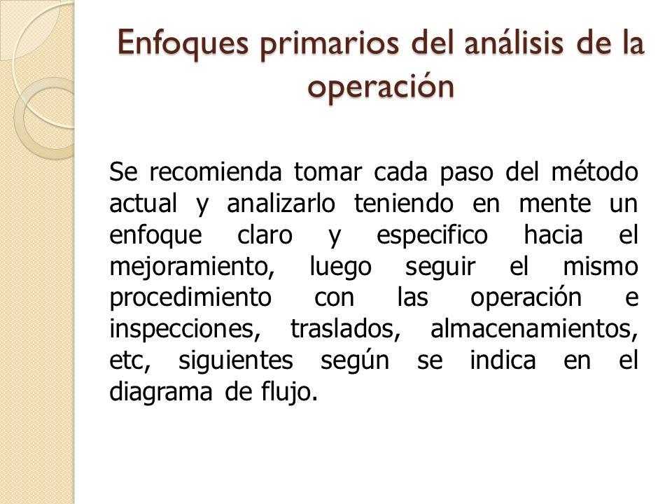 Enfoques primarios del análisis de la operación