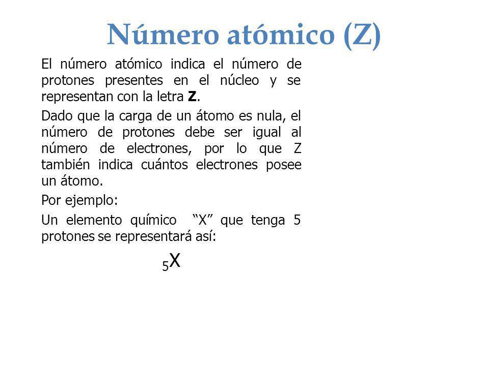 Algunas de las propiedades del tomo ppt descargar nmero atmico z el nmero atmico indica el nmero de protones presentes en el urtaz Image collections