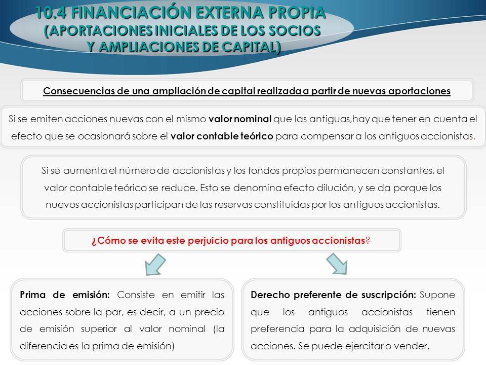 10.4 FINANCIACIÓN EXTERNA PROPIA