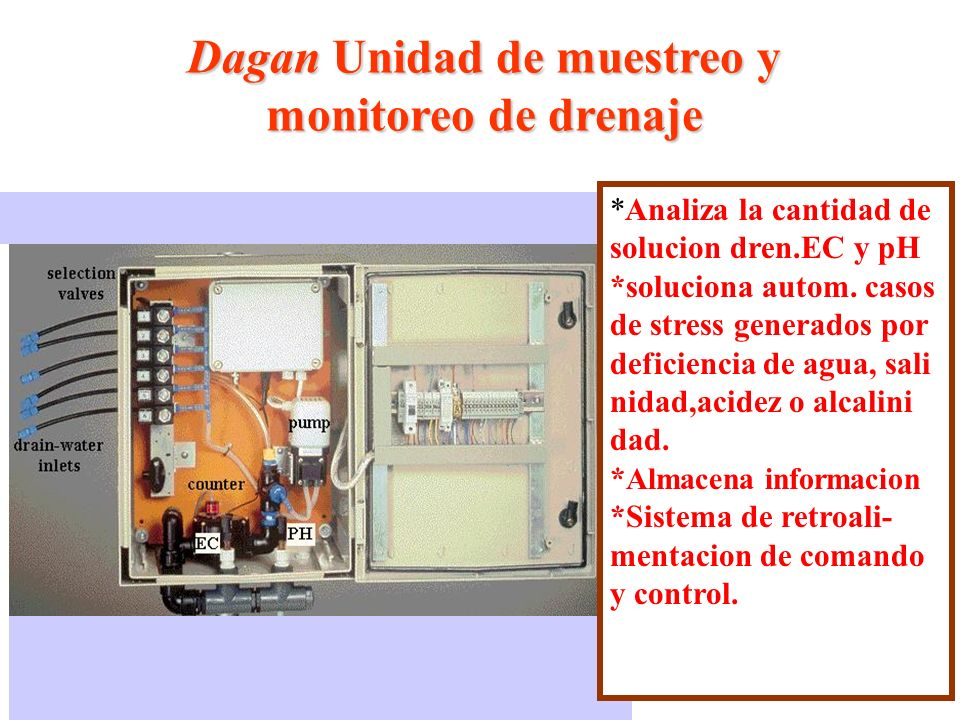 Dagan Unidad de muestreo y monitoreo de drenaje