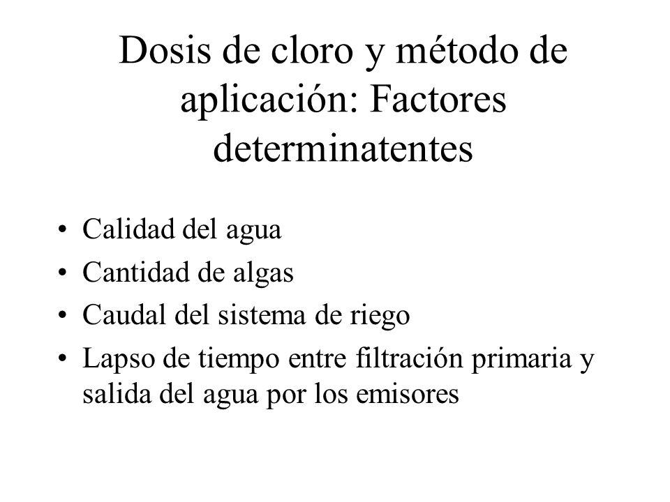 Dosis de cloro y método de aplicación: Factores determinatentes