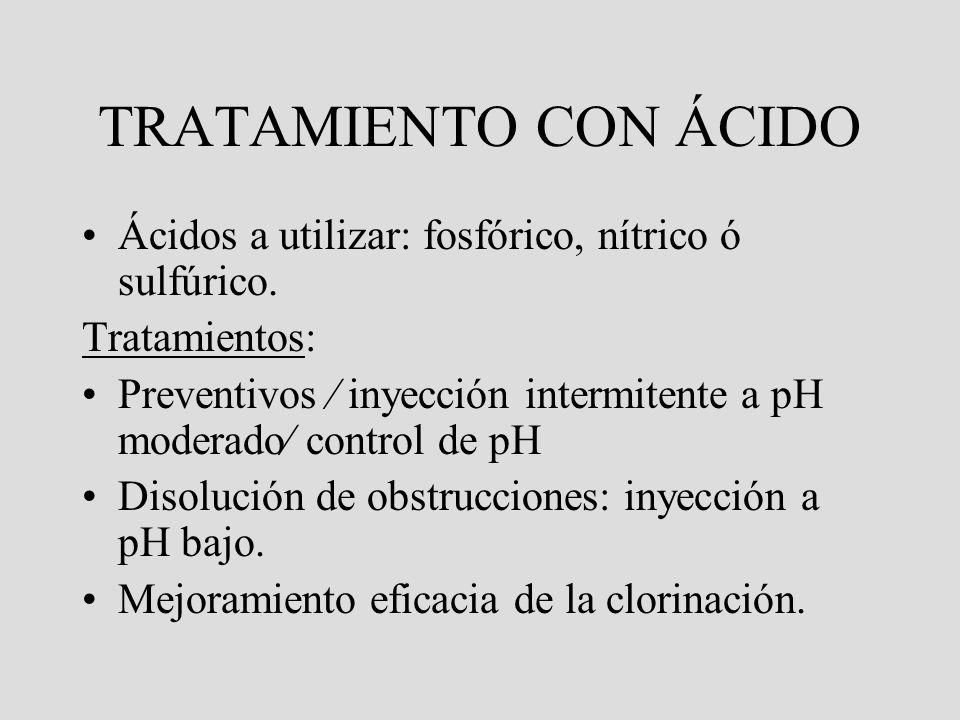 TRATAMIENTO CON ÁCIDO Ácidos a utilizar: fosfórico, nítrico ó sulfúrico. Tratamientos: