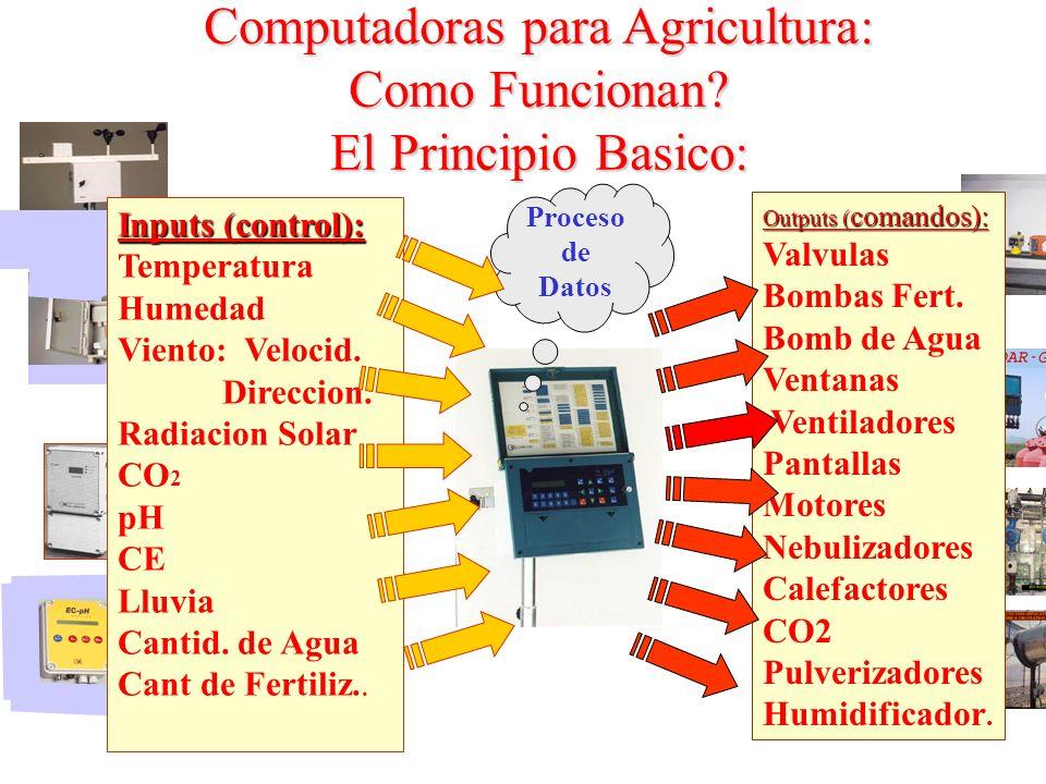 Computadoras para Agricultura: Como Funcionan El Principio Basico: