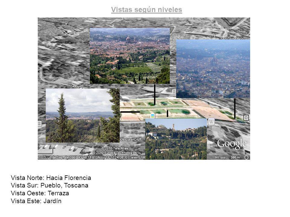 Vistas según niveles Vista Norte: Hacia Florencia