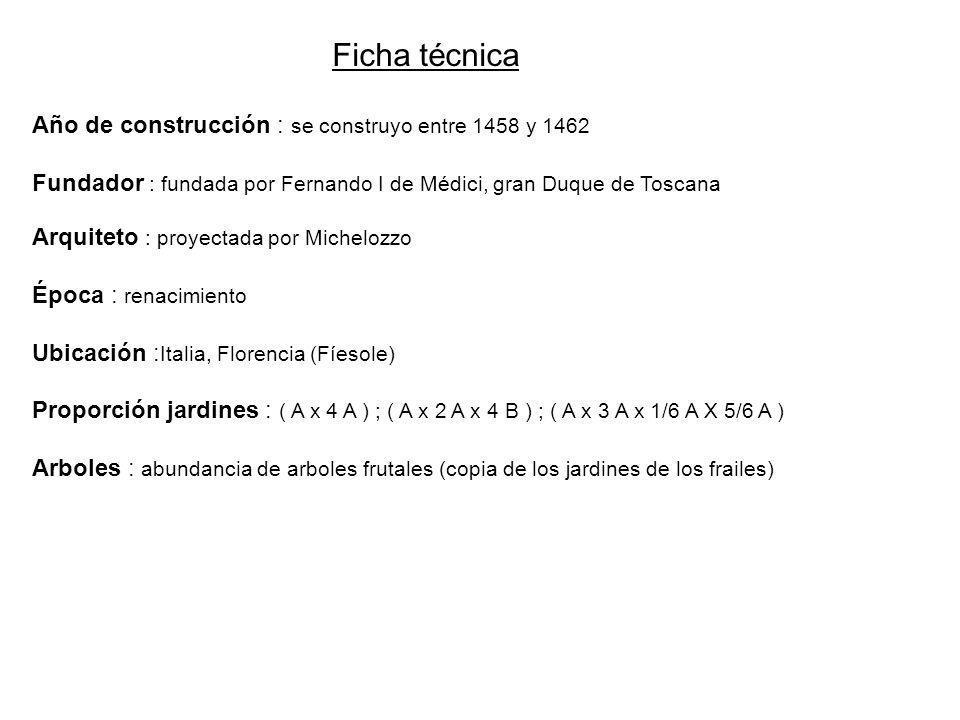 Ficha técnica Año de construcción : se construyo entre 1458 y 1462