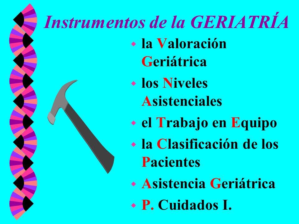 Instrumentos de la GERIATRÍA