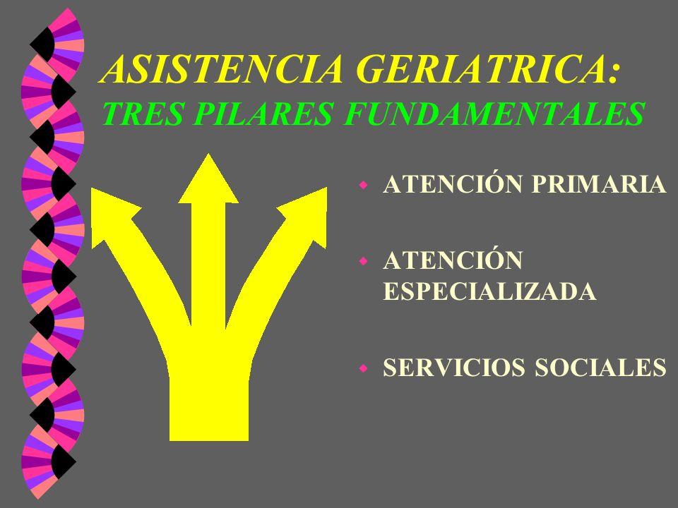 ASISTENCIA GERIATRICA: TRES PILARES FUNDAMENTALES