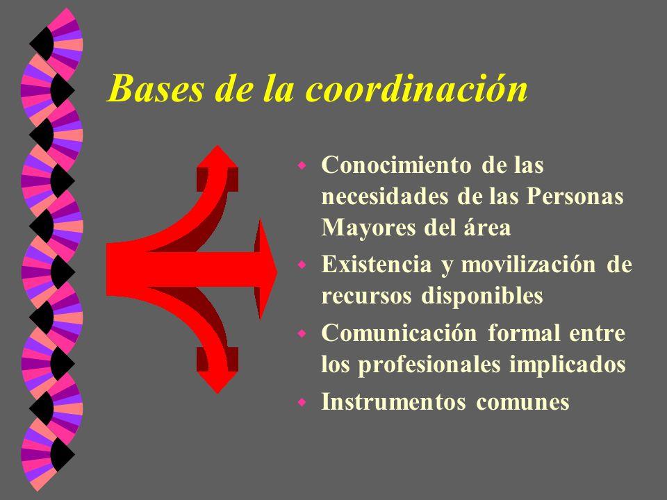 Bases de la coordinación