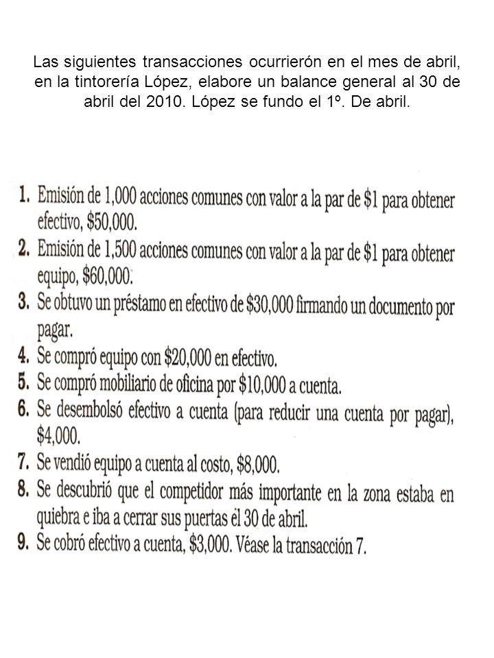 Las siguientes transacciones ocurrierón en el mes de abril, en la tintorería López, elabore un balance general al 30 de abril del 2010.