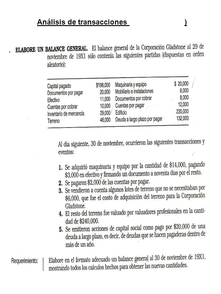 Análisis de transacciones (prob. 15 exa. R)