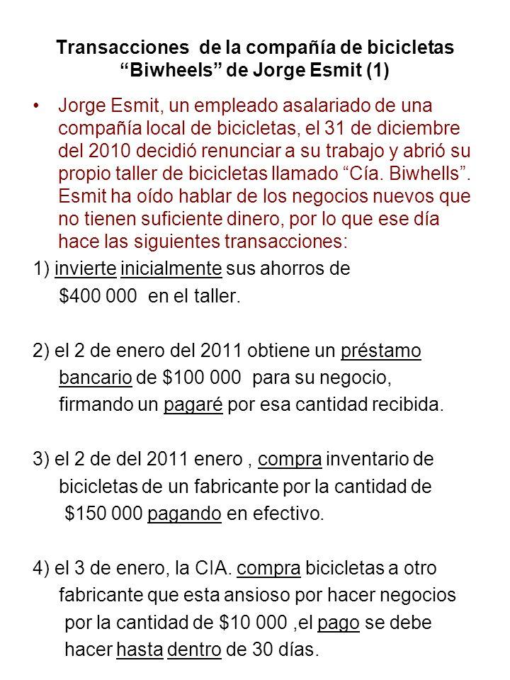 Transacciones de la compañía de bicicletas Biwheels de Jorge Esmit (1)