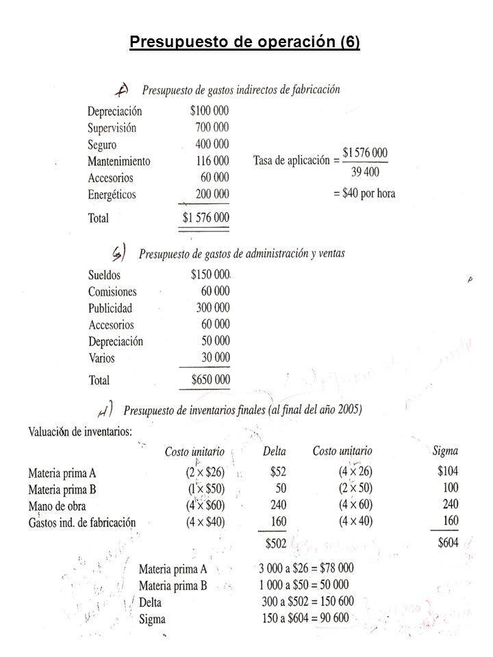 Presupuesto de operación (6)