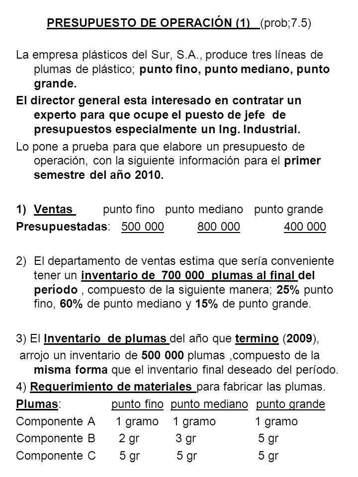 PRESUPUESTO DE OPERACIÓN (1) (prob;7.5)