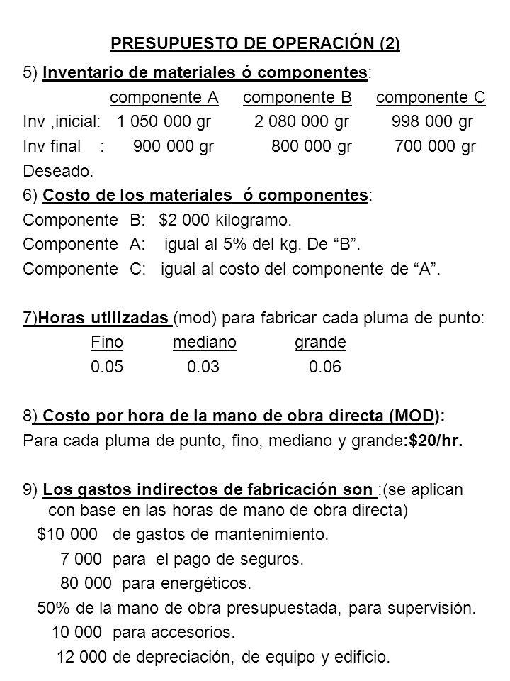 PRESUPUESTO DE OPERACIÓN (2)