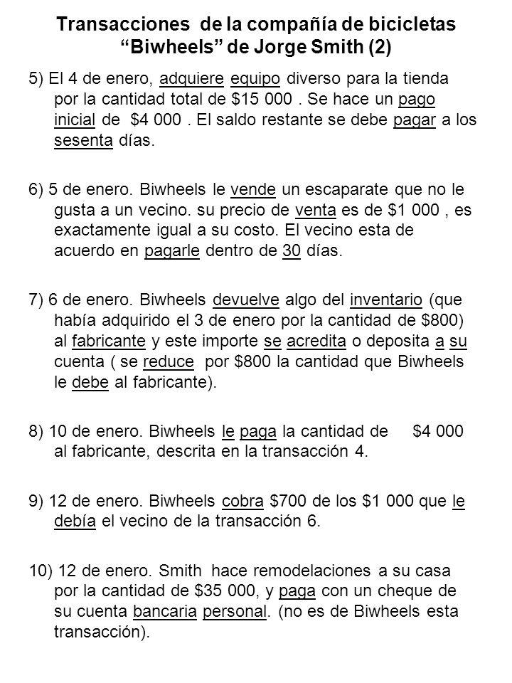 Transacciones de la compañía de bicicletas Biwheels de Jorge Smith (2)