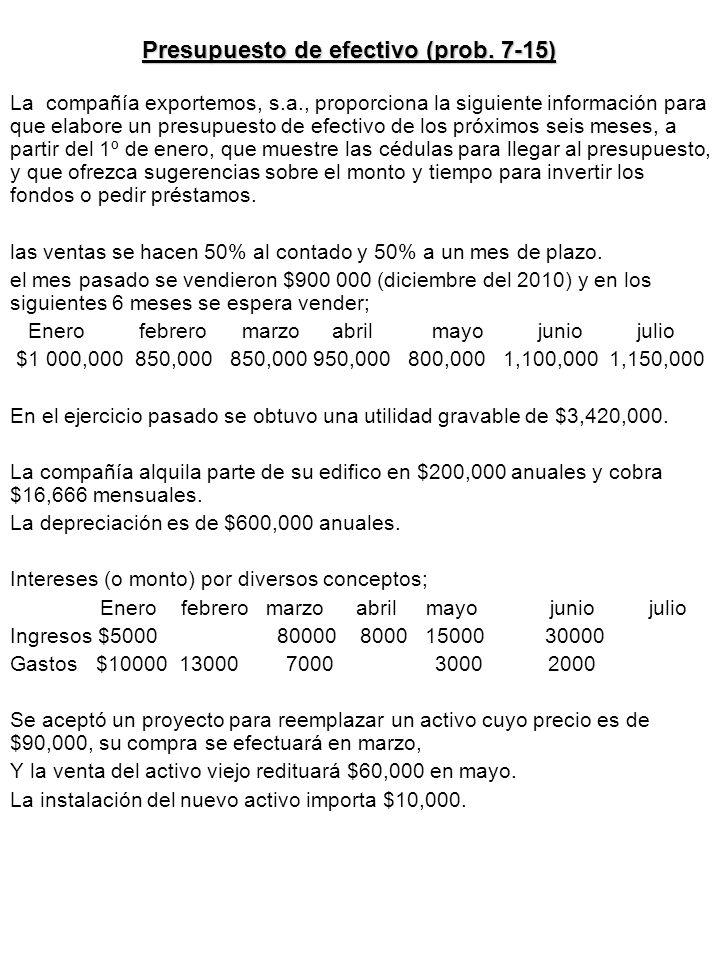 Presupuesto de efectivo (prob. 7-15)