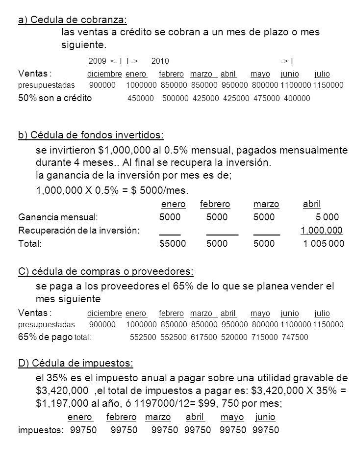 b) Cédula de fondos invertidos: