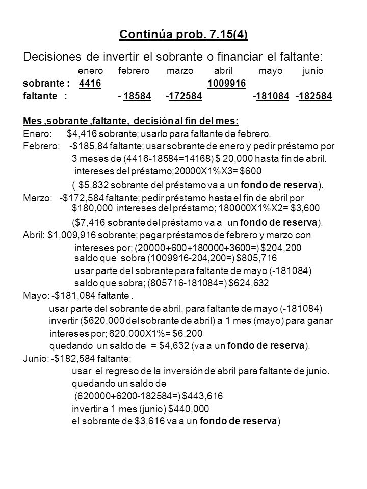 Decisiones de invertir el sobrante o financiar el faltante: