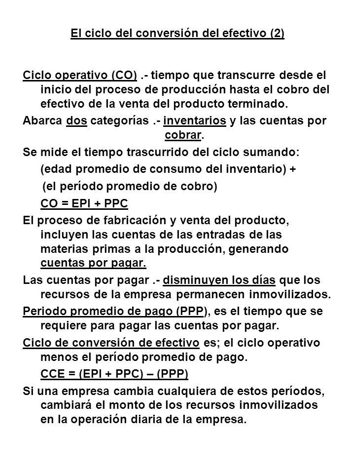 El ciclo del conversión del efectivo (2)