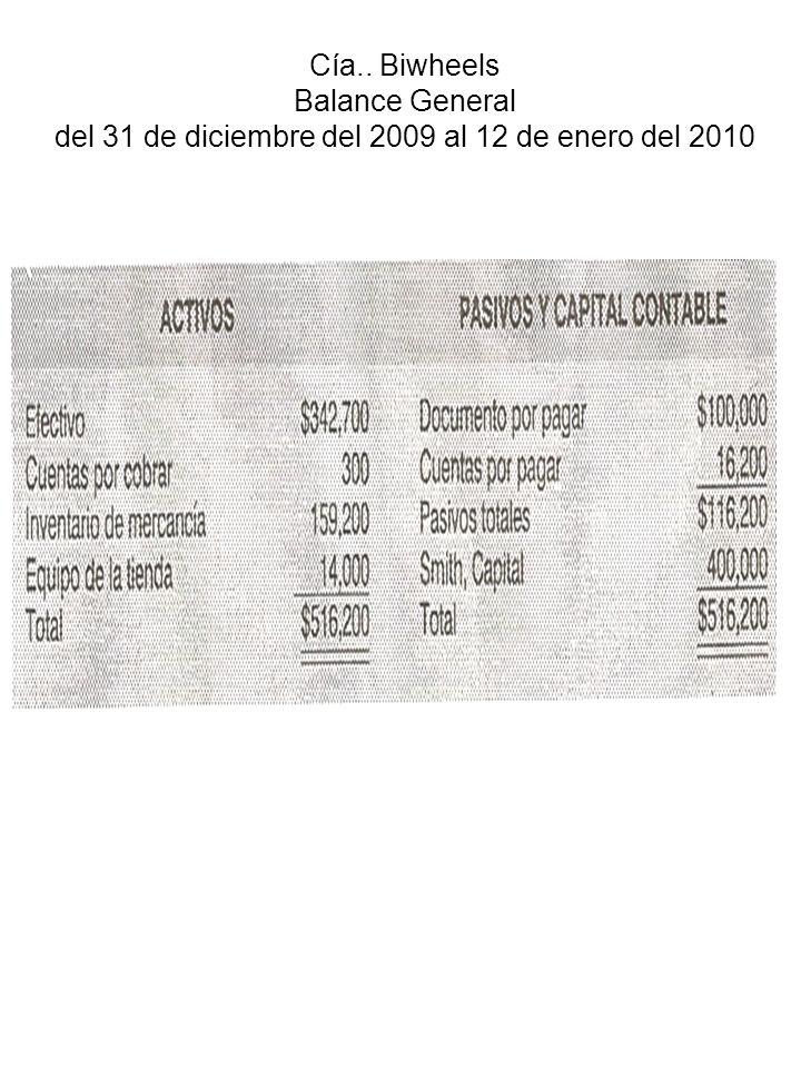 Cía.. Biwheels Balance General del 31 de diciembre del 2009 al 12 de enero del 2010