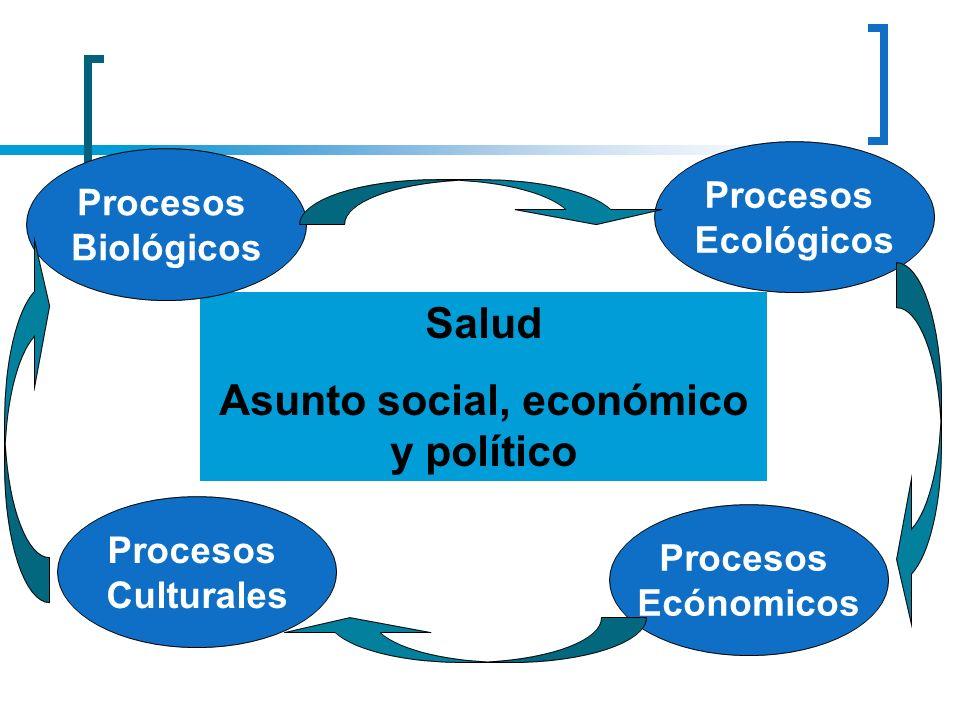 Asunto social, económico y político