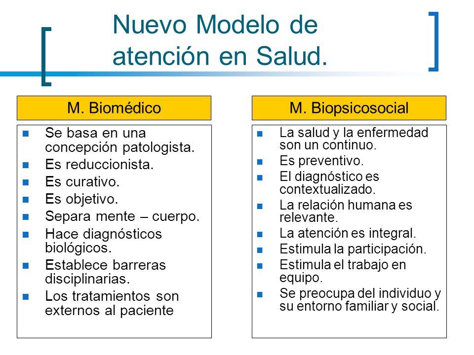 Nuevo Modelo de atención en Salud.