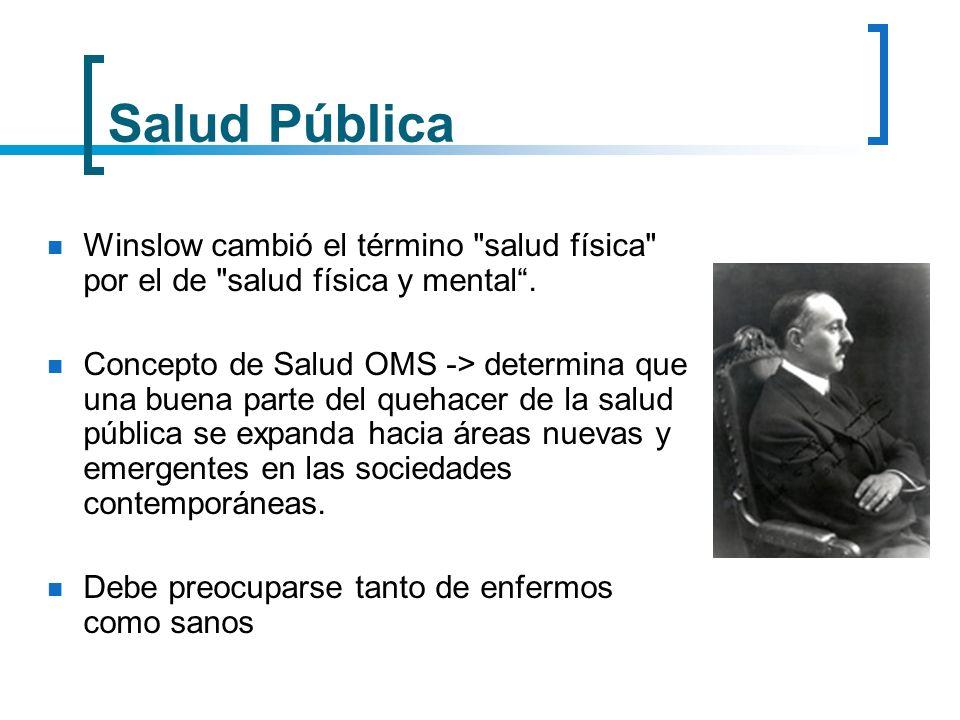 Salud Pública Winslow cambió el término salud física por el de salud física y mental .