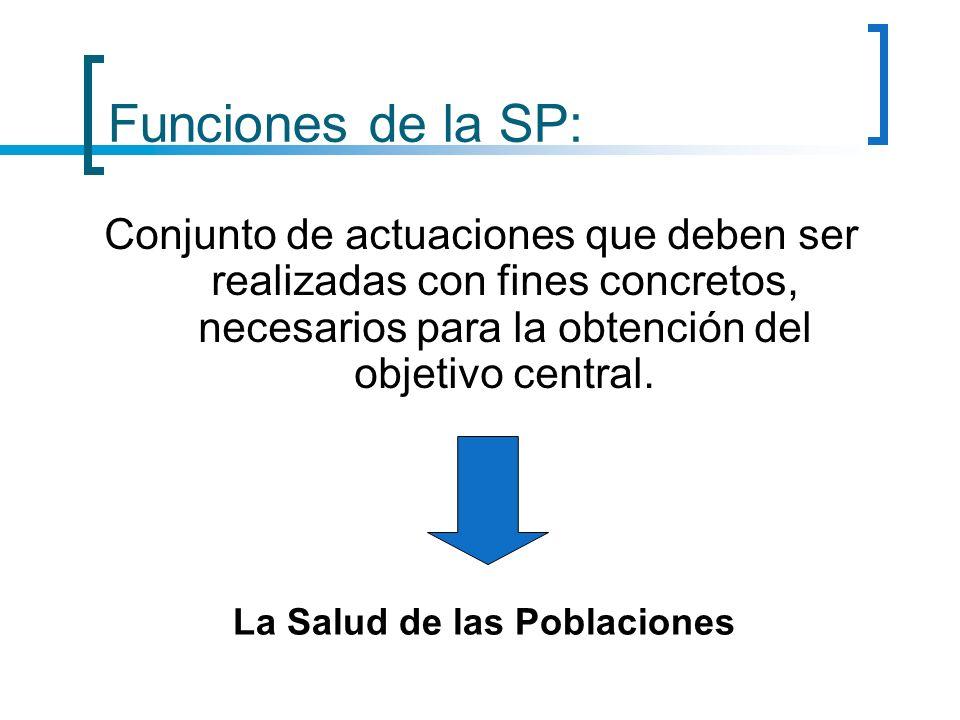 Funciones de la SP: Conjunto de actuaciones que deben ser realizadas con fines concretos, necesarios para la obtención del objetivo central.