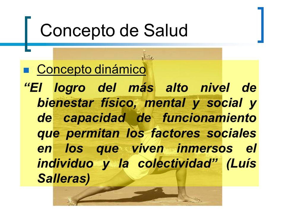 Concepto de Salud Concepto dinámico