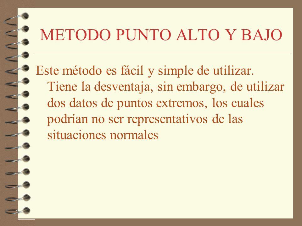 METODO PUNTO ALTO Y BAJO