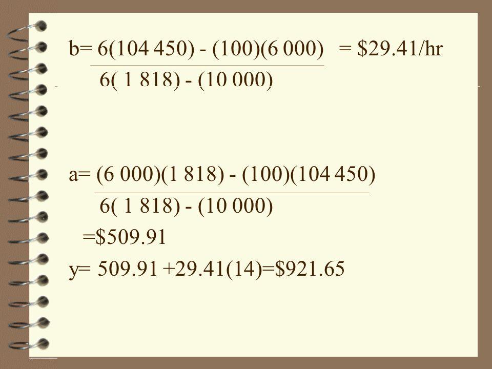 b= 6(104 450) - (100)(6 000) = $29.41/hr6( 1 818) - (10 000) a= (6 000)(1 818) - (100)(104 450) =$509.91.