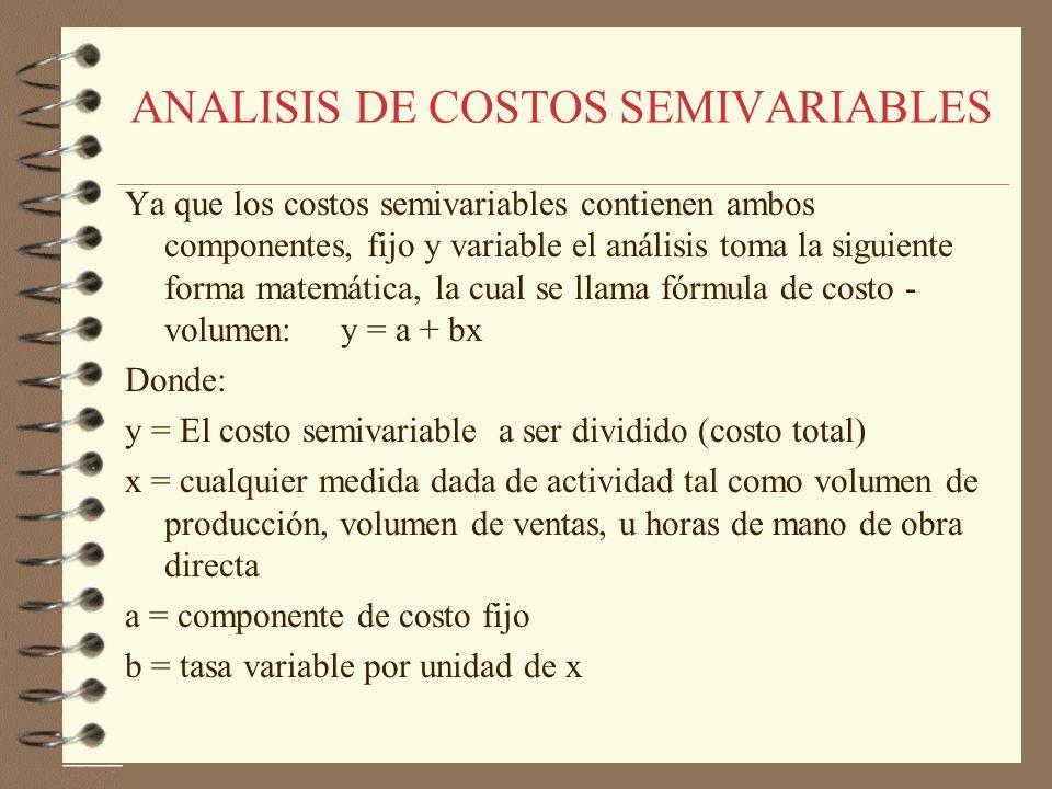 ANALISIS DE COSTOS SEMIVARIABLES