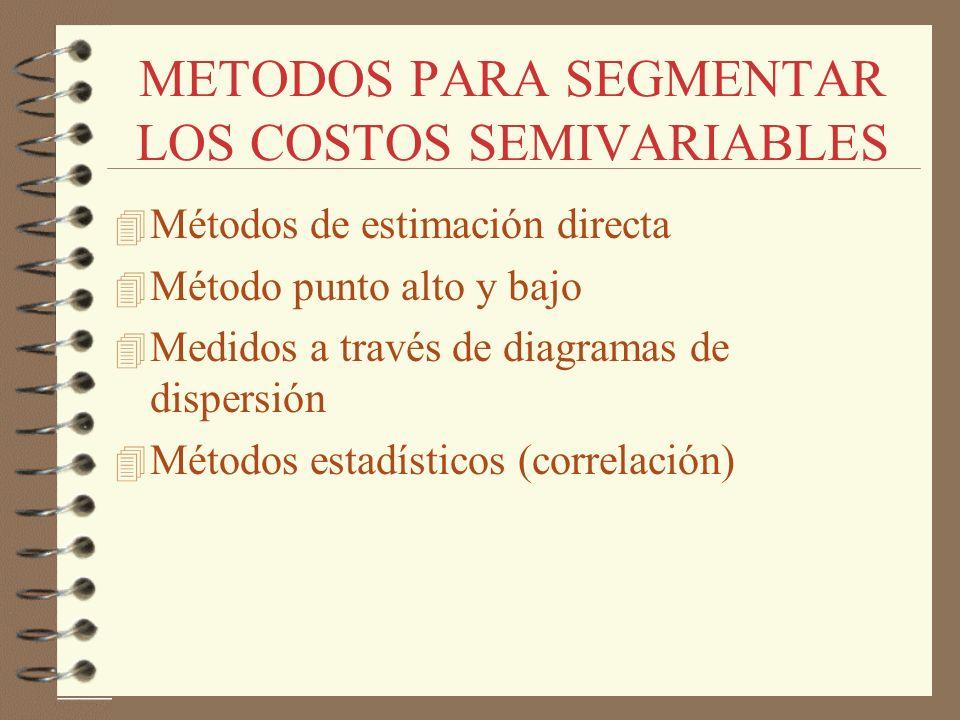 METODOS PARA SEGMENTAR LOS COSTOS SEMIVARIABLES