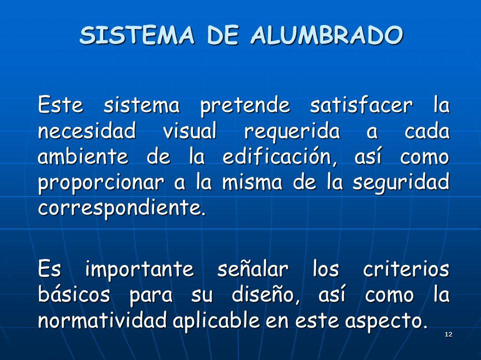 SISTEMA DE ALUMBRADO
