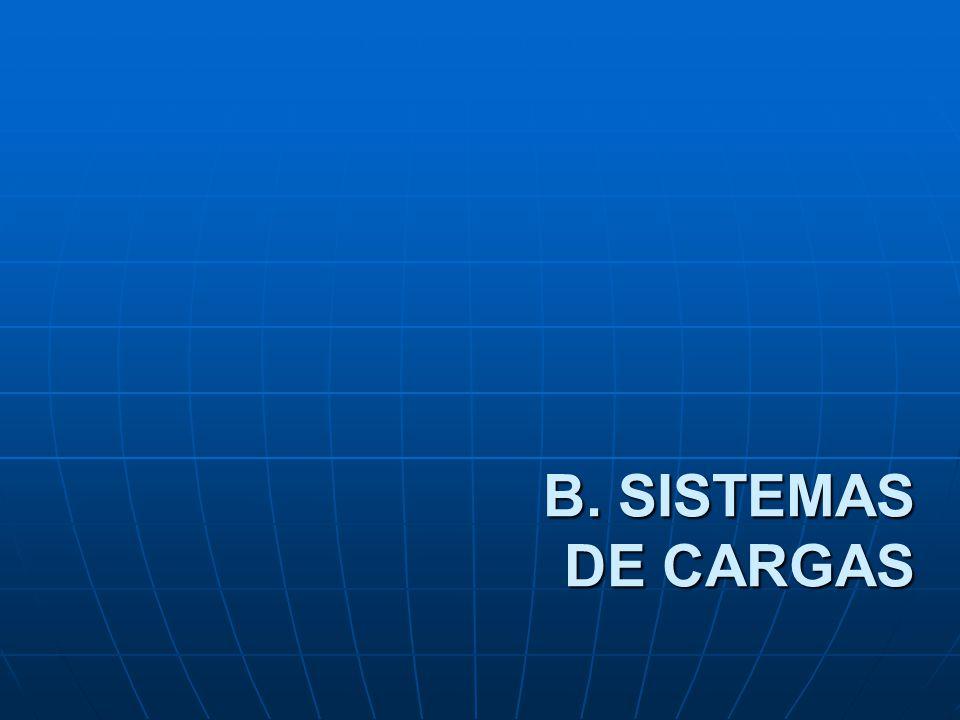B. SISTEMAS DE CARGAS