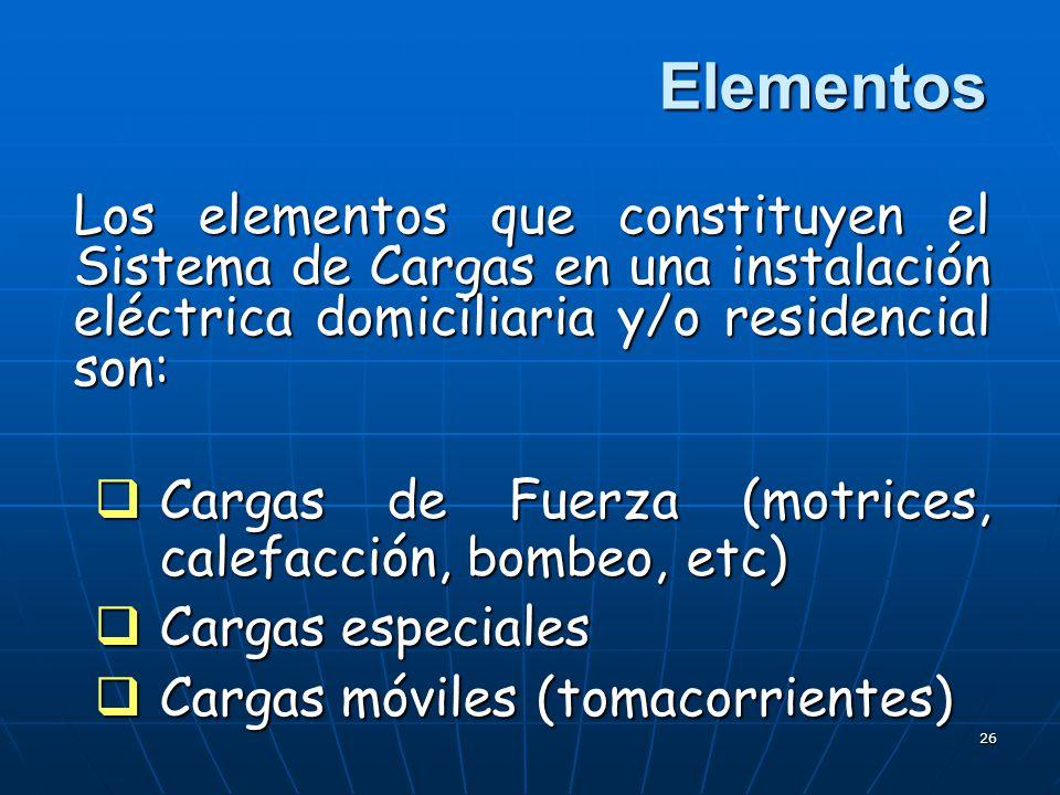 Elementos Los elementos que constituyen el Sistema de Cargas en una instalación eléctrica domiciliaria y/o residencial son: