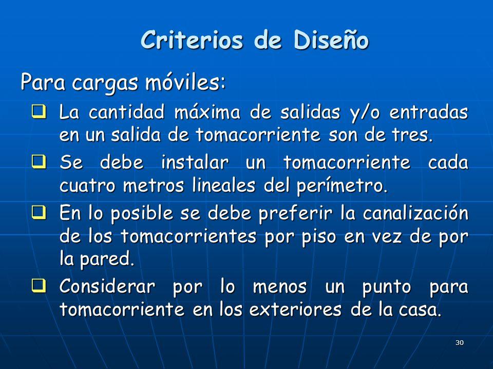 Criterios de Diseño Para cargas móviles: