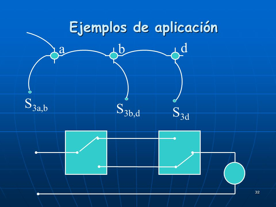 Ejemplos de aplicación