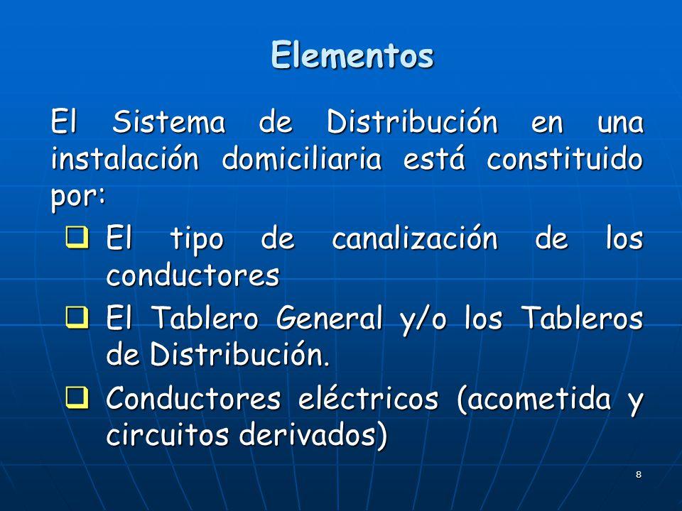 Elementos El Sistema de Distribución en una instalación domiciliaria está constituido por: El tipo de canalización de los conductores.