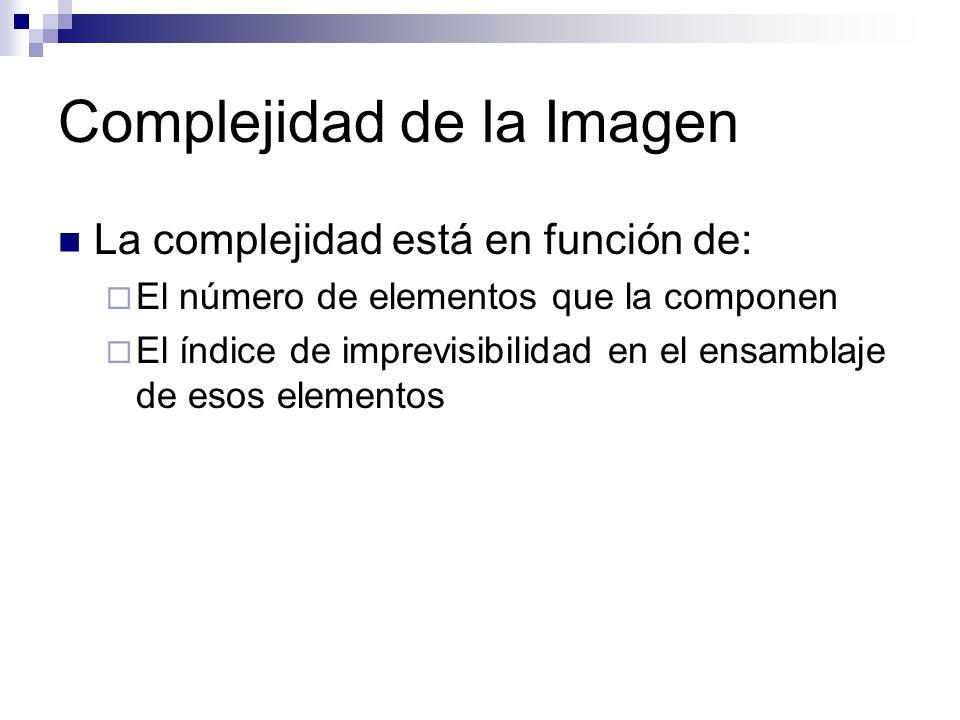 Complejidad de la Imagen