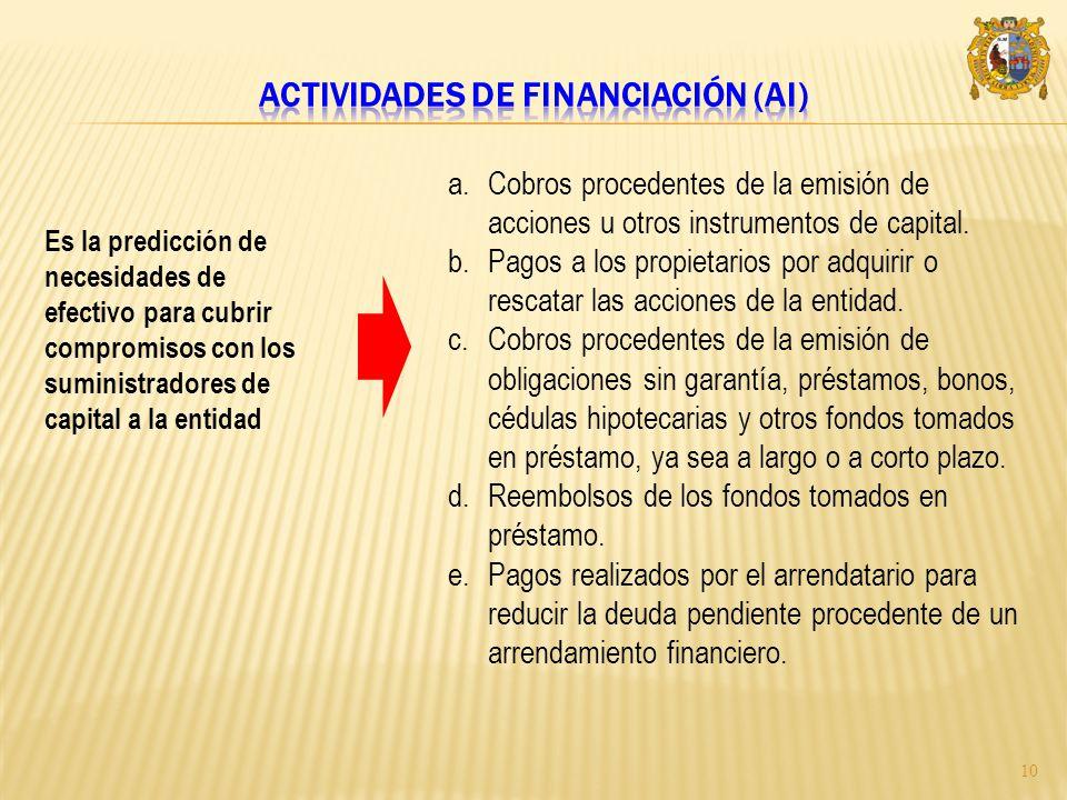 Actividades de financiación (Ai)