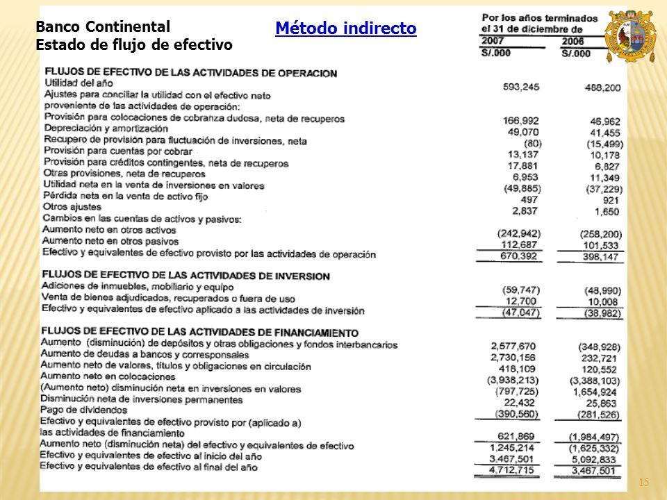 Banco Continental Estado de flujo de efectivo