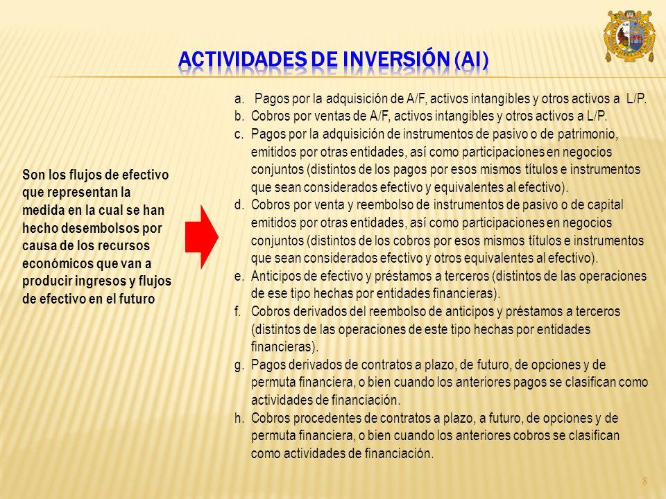 Actividades de inversión (Ai)